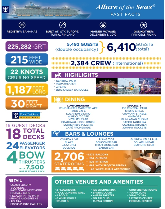 Allure of the Seas, l'ammiraglia di Royal Caribbean