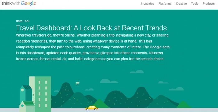 Travel Dashboard di Google
